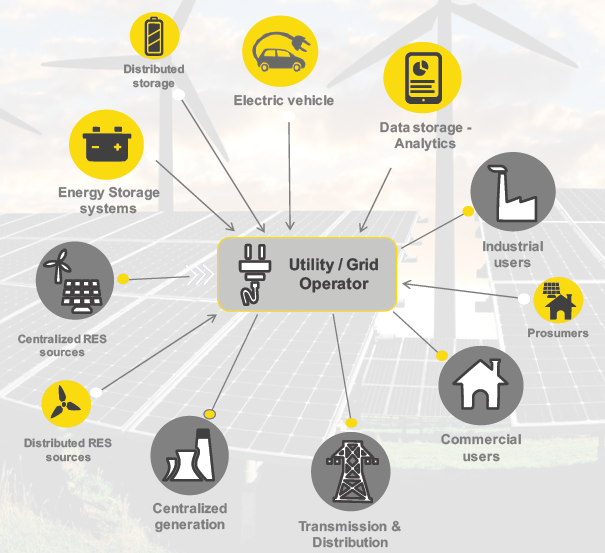 Facing challenges of today's electrical grid – Hesstec
